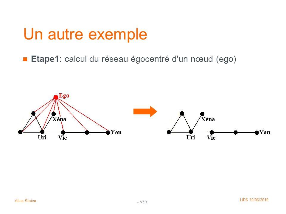 Un autre exemple Etape1: calcul du réseau égocentré d un nœud (ego)