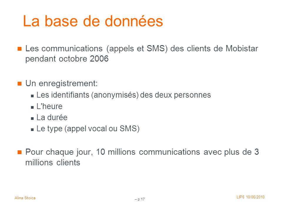 La base de données Les communications (appels et SMS) des clients de Mobistar pendant octobre 2006.
