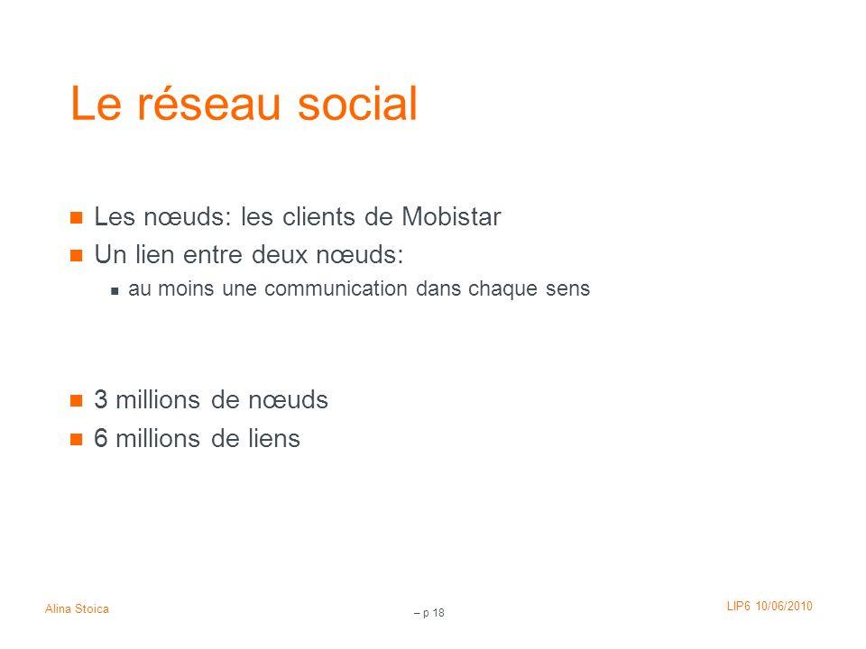 Le réseau social Les nœuds: les clients de Mobistar