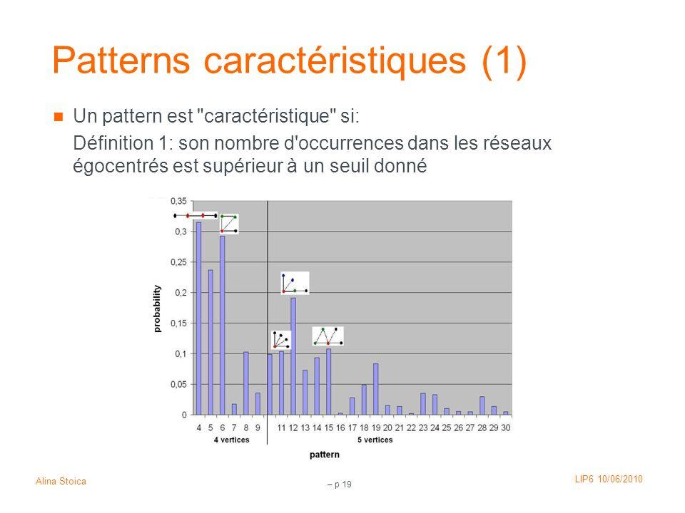 Patterns caractéristiques (1)