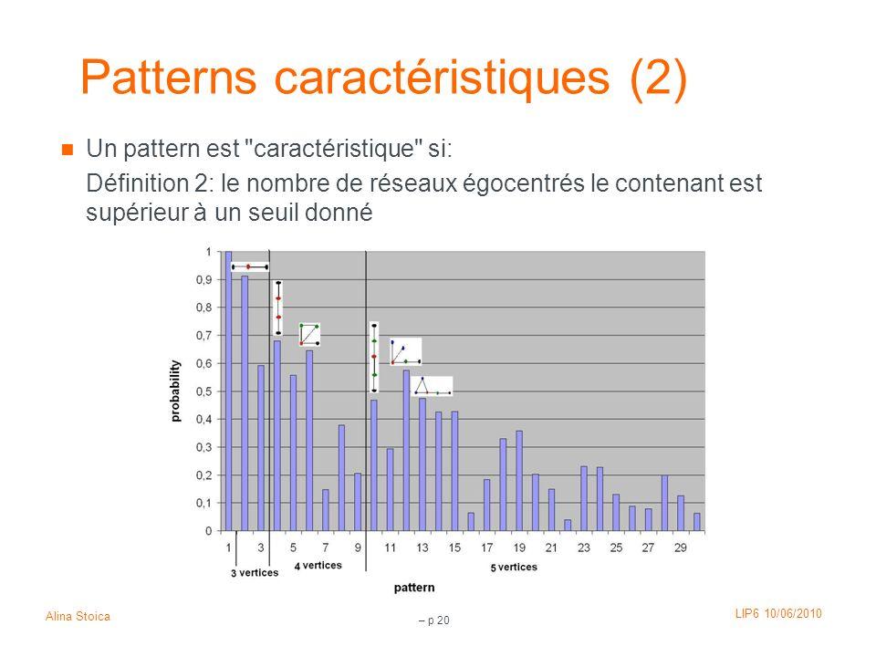 Patterns caractéristiques (2)