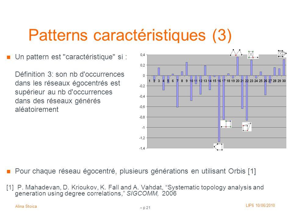 Patterns caractéristiques (3)