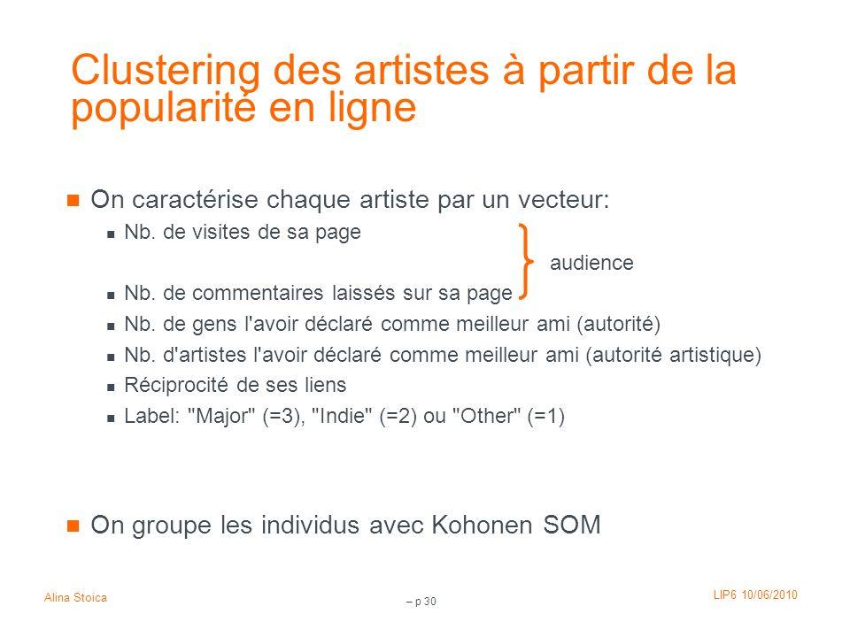 Clustering des artistes à partir de la popularité en ligne