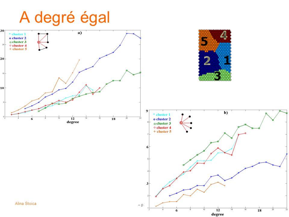 A degré égal – p 34