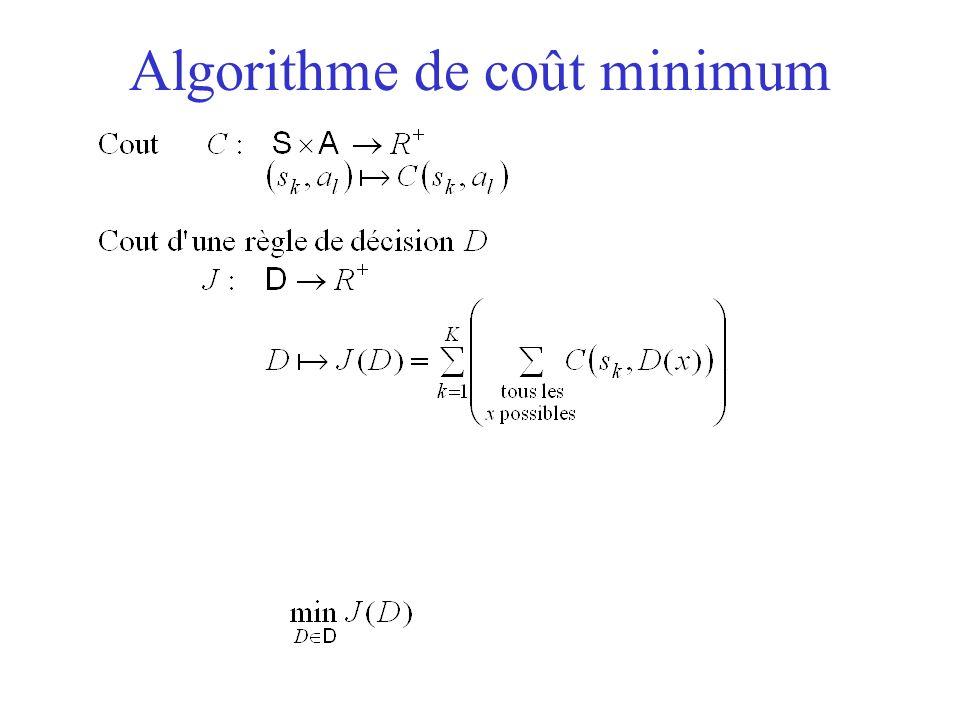 Algorithme de coût minimum