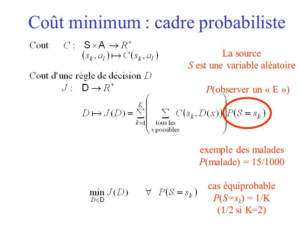 Coût minimum : cadre probabiliste