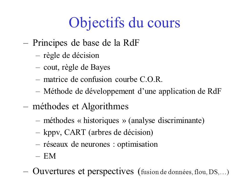 Objectifs du cours Principes de base de la RdF méthodes et Algorithmes