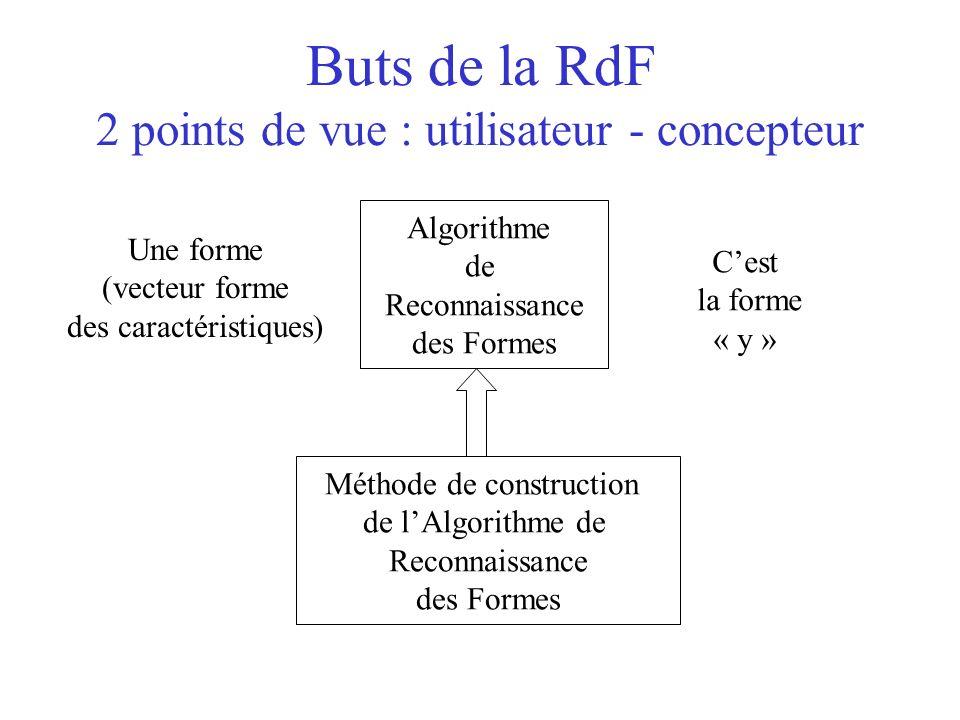 Buts de la RdF 2 points de vue : utilisateur - concepteur