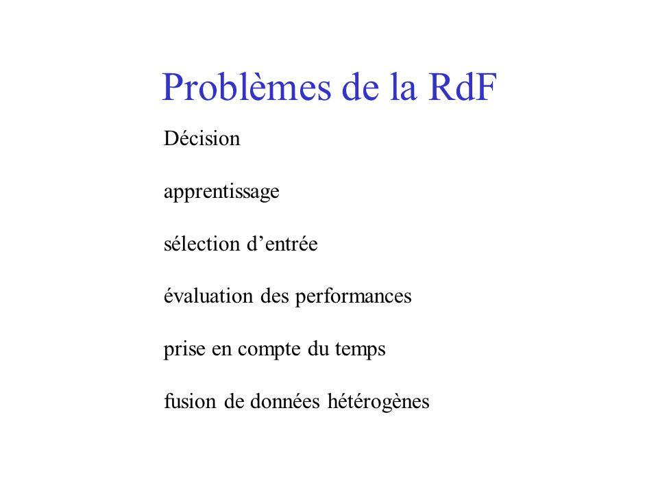 Problèmes de la RdF Décision apprentissage sélection d'entrée