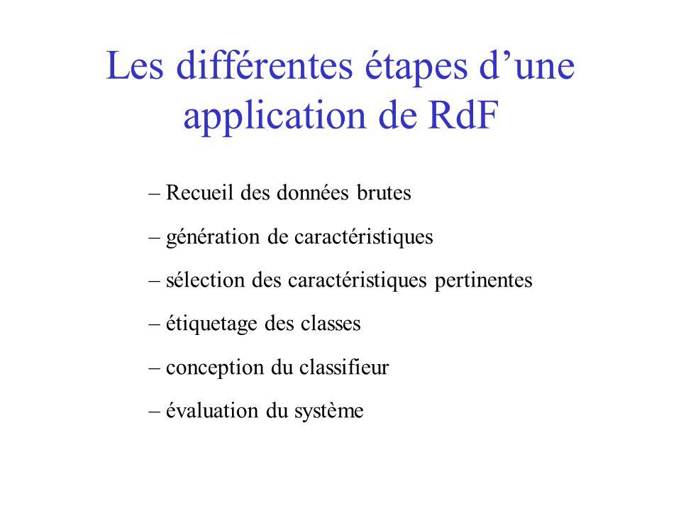 Les différentes étapes d'une application de RdF