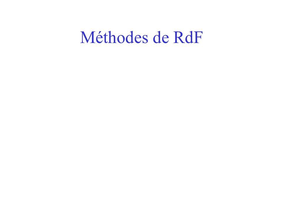 Méthodes de RdF
