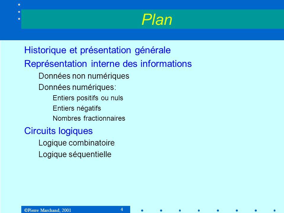 Plan Historique et présentation générale