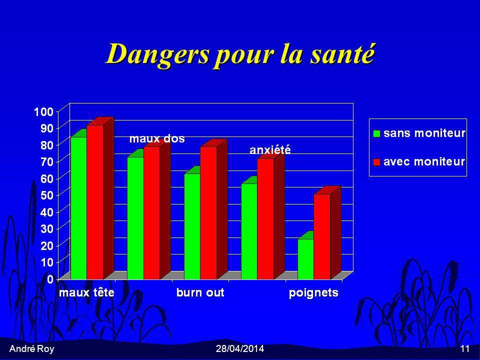 Dangers pour la santé