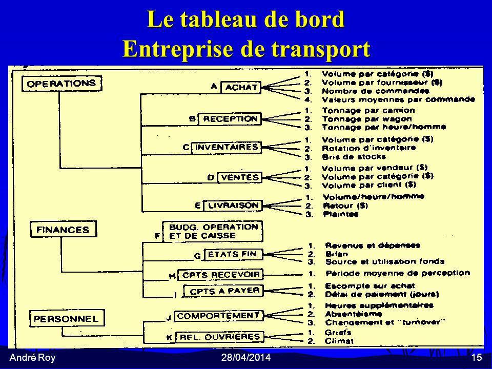 Le tableau de bord Entreprise de transport