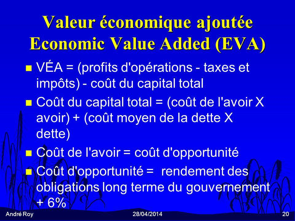 Valeur économique ajoutée Economic Value Added (EVA)