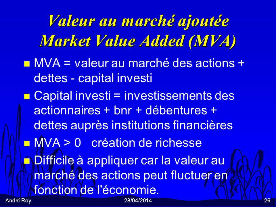 Valeur au marché ajoutée Market Value Added (MVA)