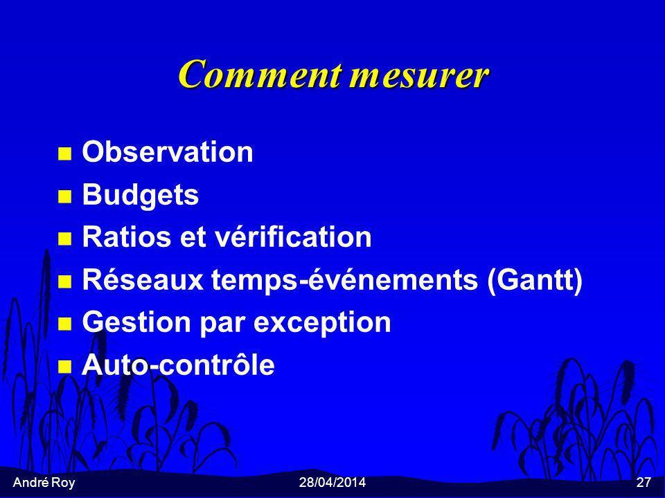Comment mesurer Observation Budgets Ratios et vérification