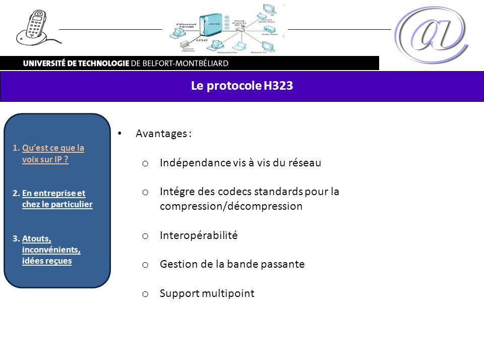 Le protocole H323 Avantages : Indépendance vis à vis du réseau
