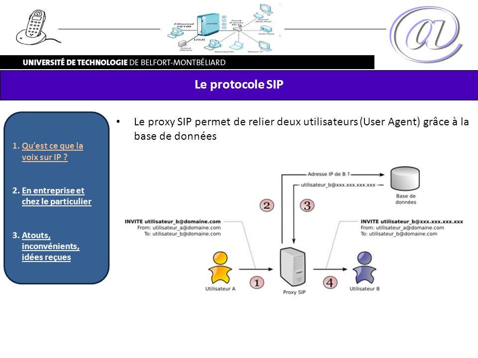 Le protocole SIP Qu'est ce que la voix sur IP En entreprise et chez le particulier. Atouts, inconvénients, idées reçues.