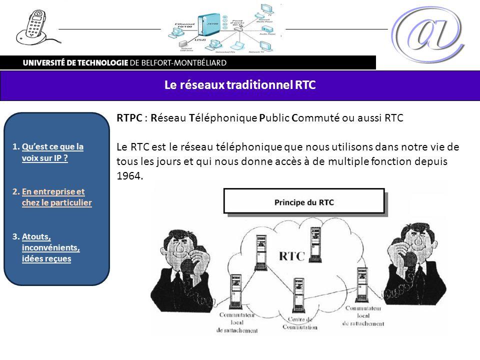 Le réseaux traditionnel RTC