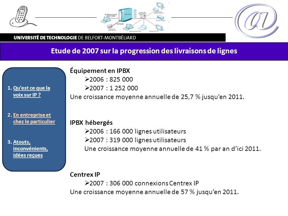 Etude de 2007 sur la progression des livraisons de lignes