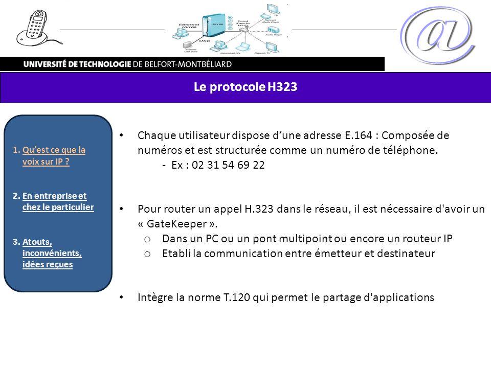 Le protocole H323Chaque utilisateur dispose d'une adresse E.164 : Composée de numéros et est structurée comme un numéro de téléphone.