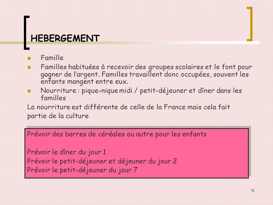 HEBERGEMENT Famille.