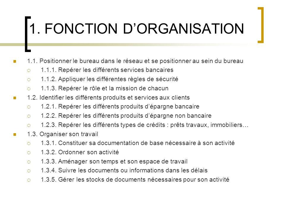 1. FONCTION D'ORGANISATION