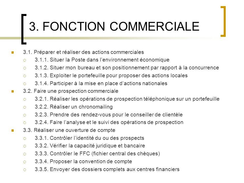 3. FONCTION COMMERCIALE 3.1. Préparer et réaliser des actions commerciales. 3.1.1. Situer la Poste dans l'environnement économique.