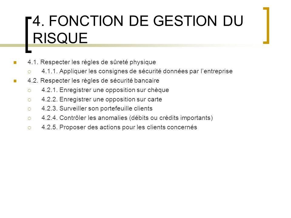 4. FONCTION DE GESTION DU RISQUE