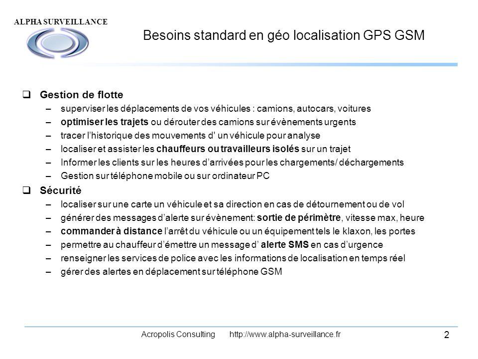 Besoins standard en géo localisation GPS GSM