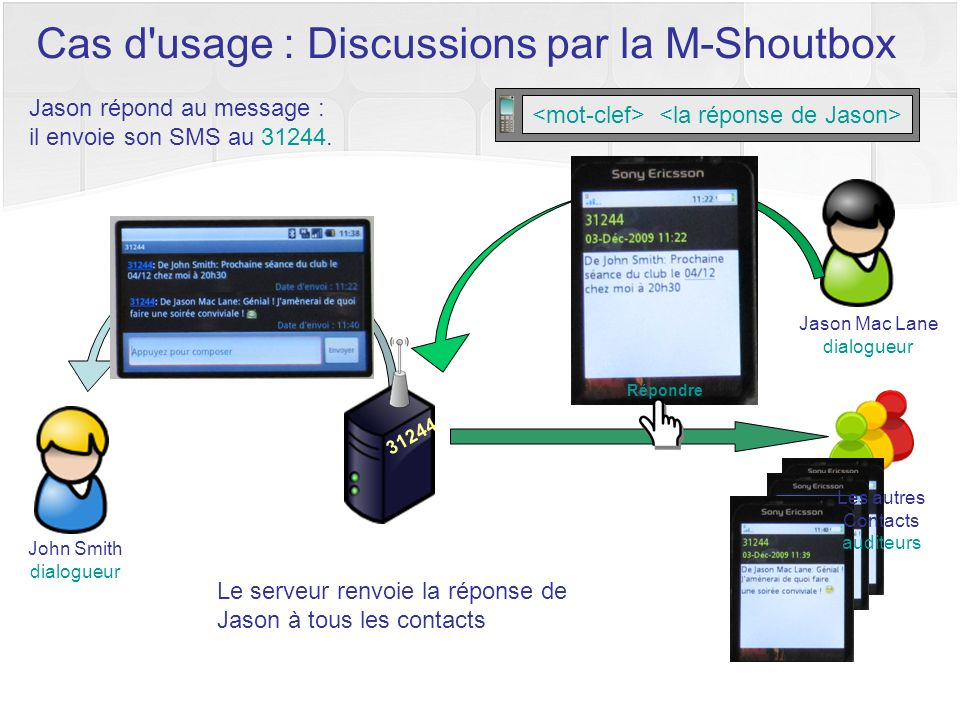 Cas d usage : Discussions par la M-Shoutbox