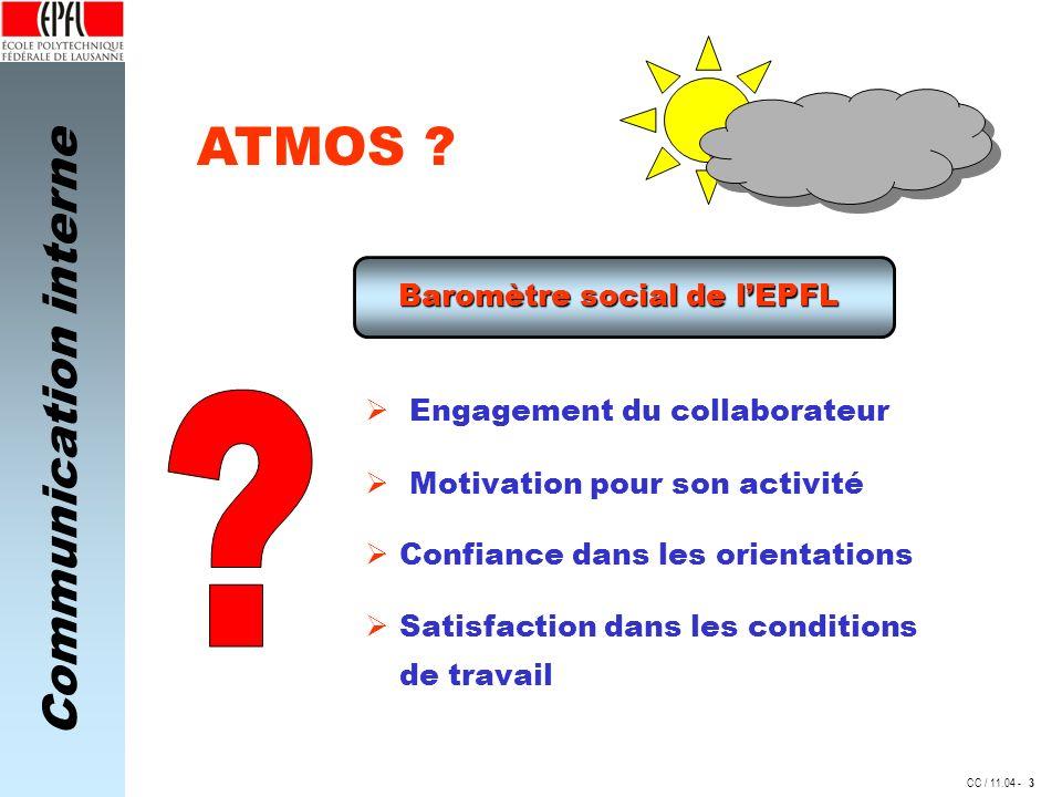 Baromètre social de l'EPFL