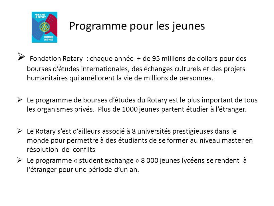 Programme pour les jeunes