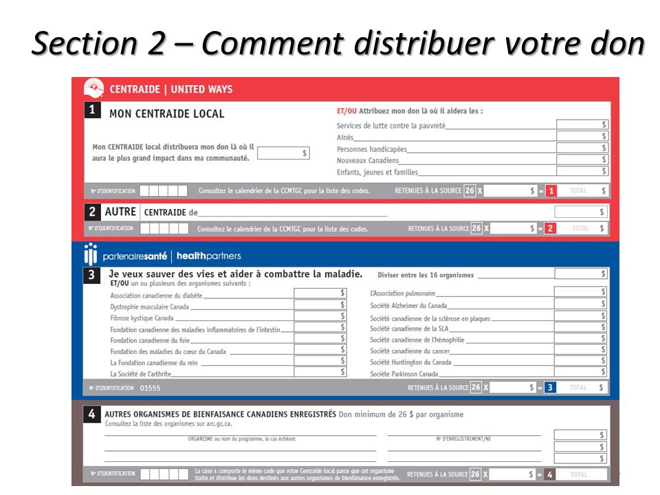Section 2 – Comment distribuer votre don