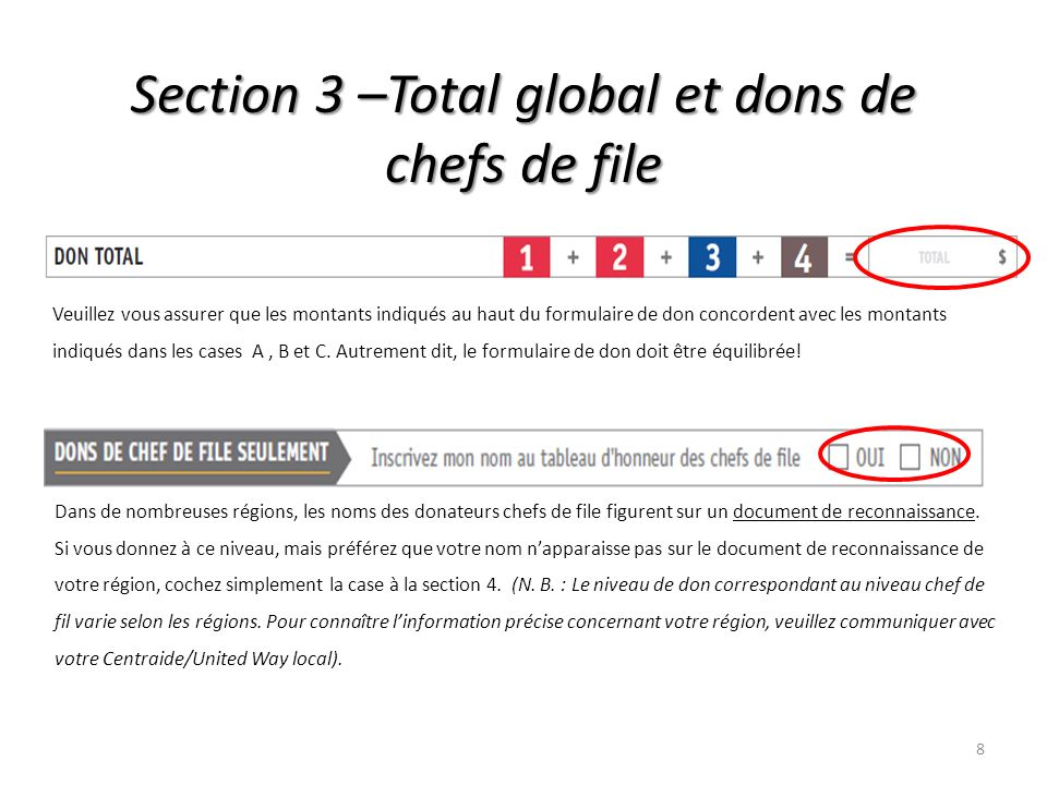 Section 3 –Total global et dons de chefs de file