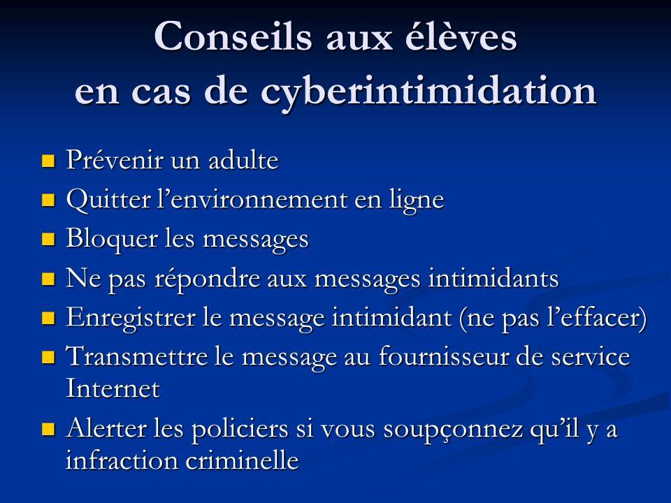 Conseils aux élèves en cas de cyberintimidation