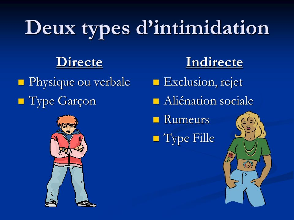 Deux types d'intimidation