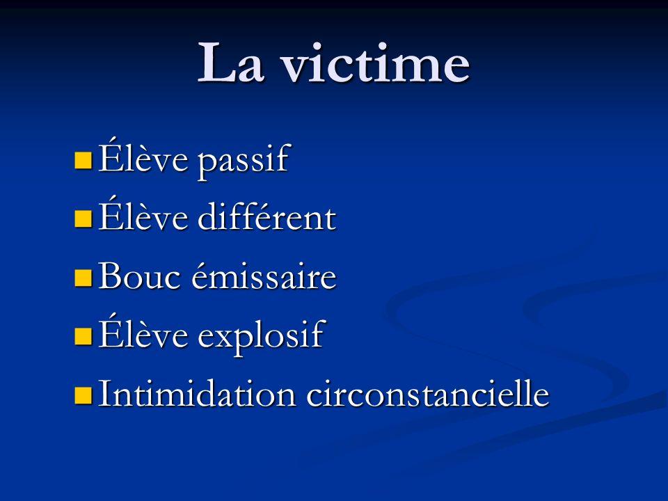 La victime Élève passif Élève différent Bouc émissaire Élève explosif