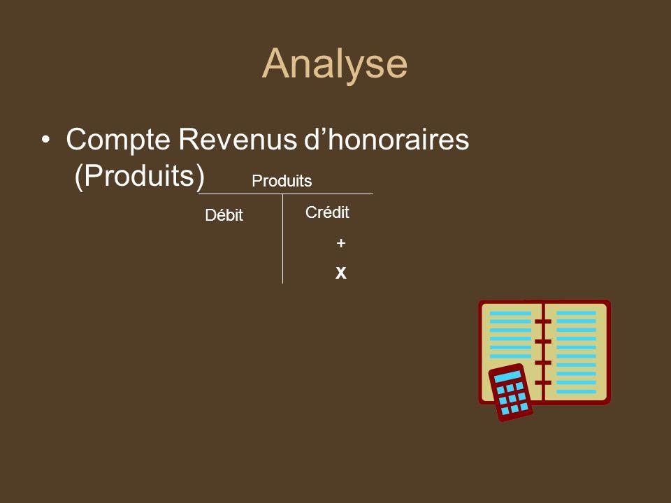 Analyse Compte Revenus d'honoraires (Produits) Produits Crédit Débit +