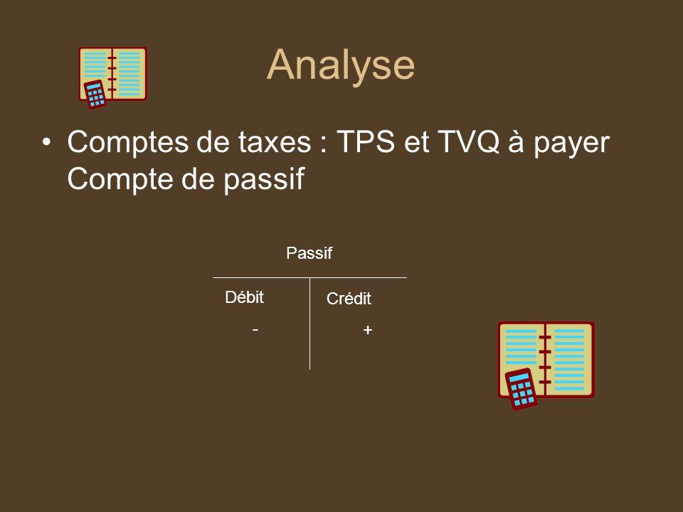Analyse Comptes de taxes : TPS et TVQ à payer Compte de passif Passif
