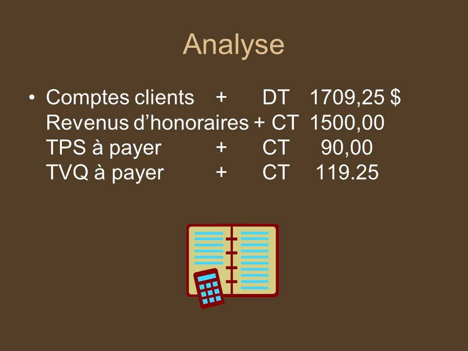 Analyse Comptes clients + DT 1709,25 $ Revenus d'honoraires + CT 1500,00 TPS à payer + CT 90,00 TVQ à payer + CT 119.25.