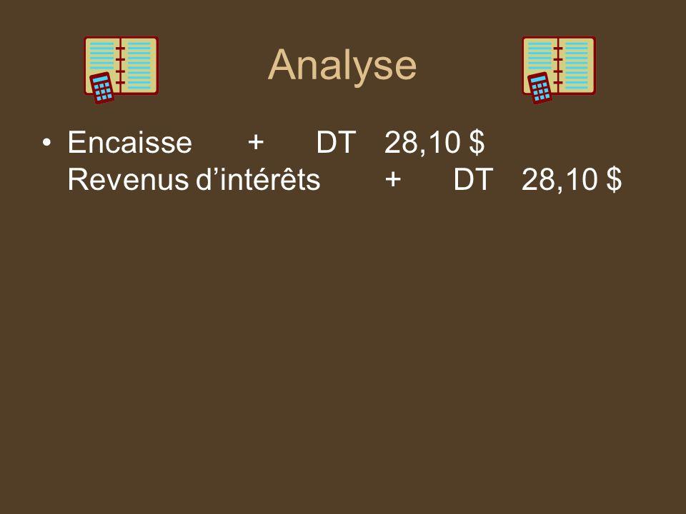 Analyse Encaisse + DT 28,10 $ Revenus d'intérêts + DT 28,10 $