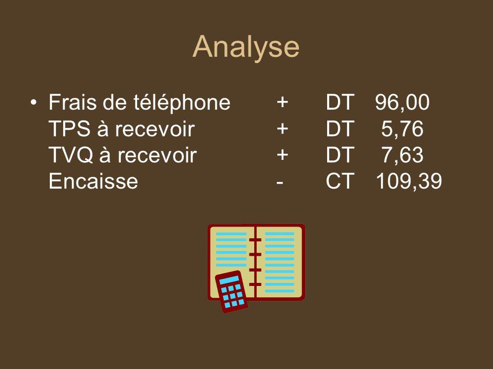 Analyse Frais de téléphone + DT 96,00 TPS à recevoir + DT 5,76 TVQ à recevoir + DT 7,63 Encaisse - CT 109,39.