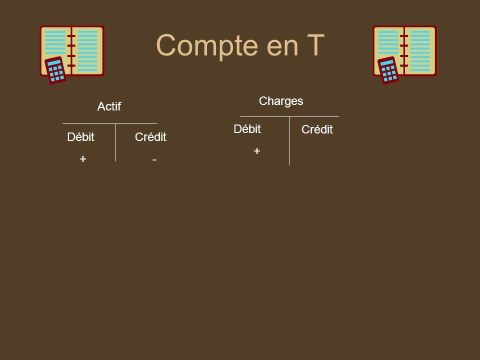 Compte en T Charges Actif Débit + Crédit Débit + Crédit -