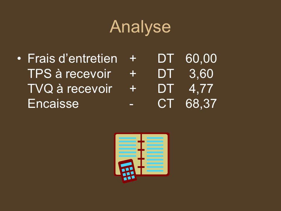 Analyse Frais d'entretien + DT 60,00 TPS à recevoir + DT 3,60 TVQ à recevoir + DT 4,77 Encaisse - CT 68,37.