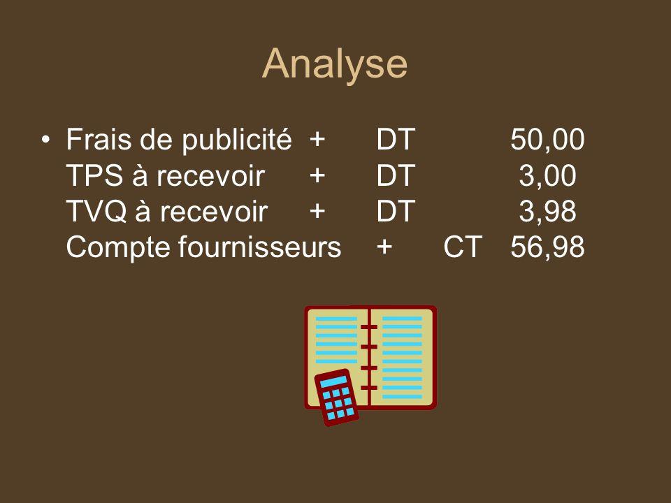 Analyse Frais de publicité + DT 50,00 TPS à recevoir + DT 3,00 TVQ à recevoir + DT 3,98 Compte fournisseurs + CT 56,98.