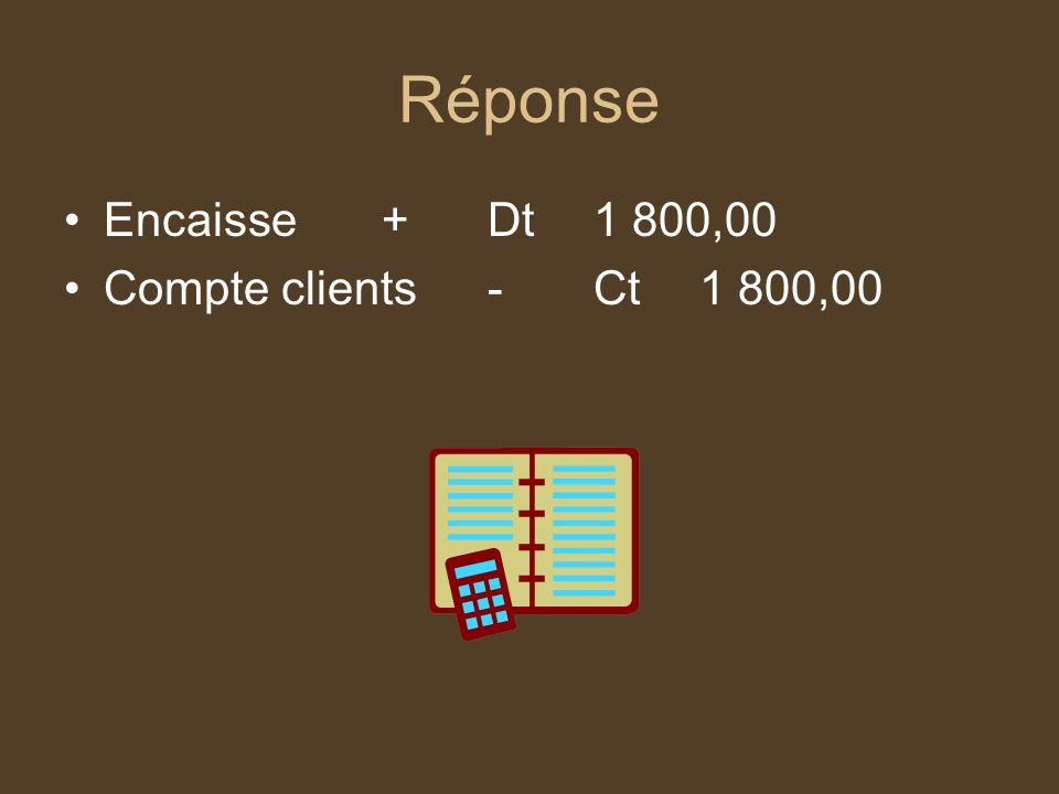 Réponse Encaisse + Dt 1 800,00 Compte clients - Ct 1 800,00