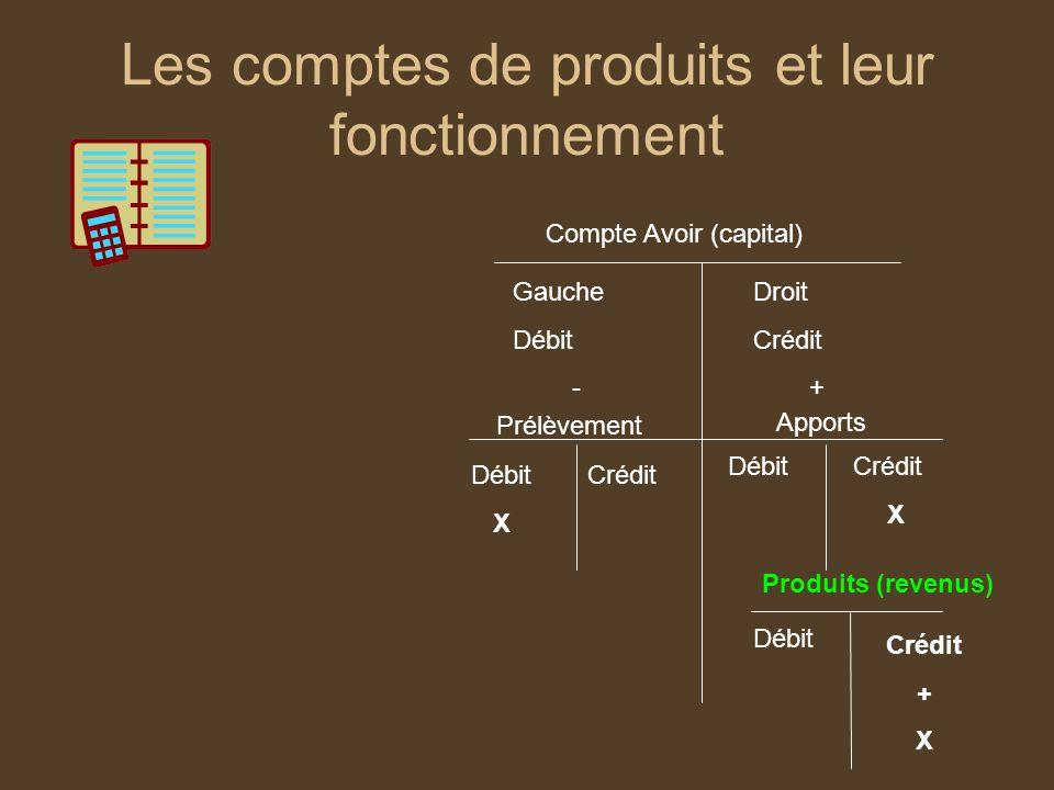 Les comptes de produits et leur fonctionnement