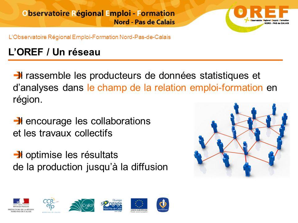 Il encourage les collaborations et les travaux collectifs